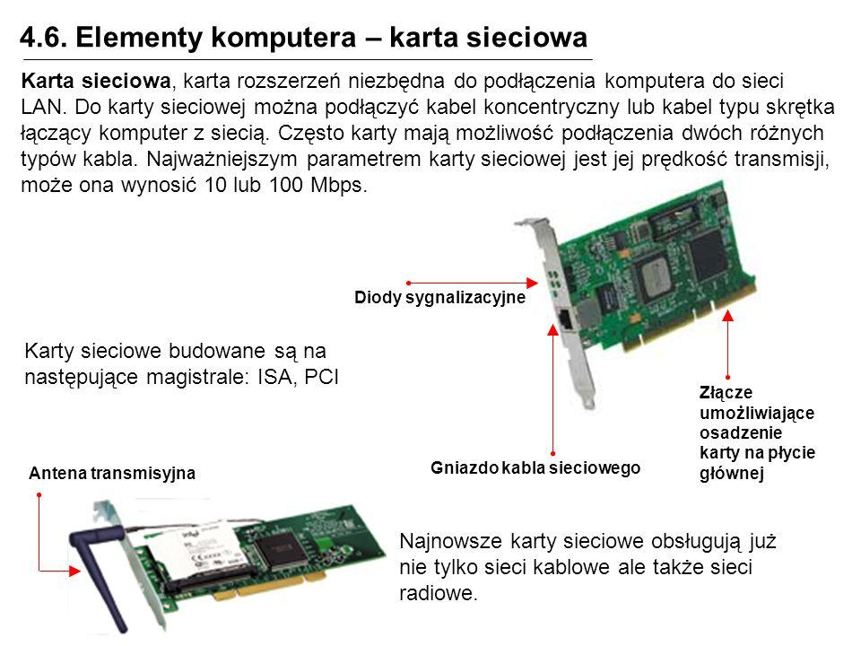 4.6. Elementy komputera – karta sieciowa