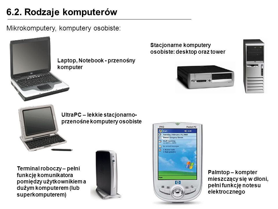 6.2. Rodzaje komputerów Mikrokomputery, komputery osobiste: