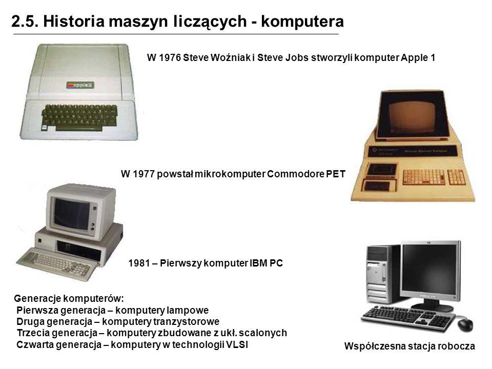2.5. Historia maszyn liczących - komputera