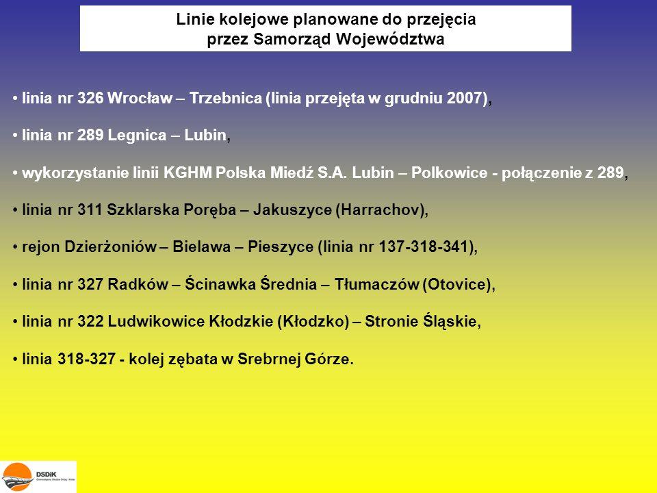 Linie kolejowe planowane do przejęcia przez Samorząd Województwa