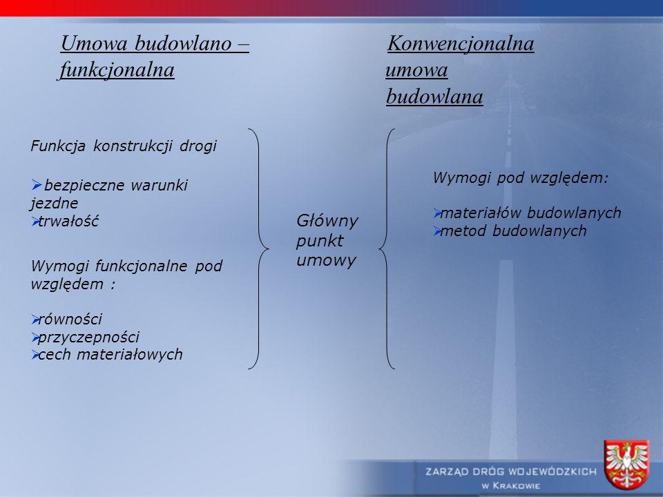 Umowa budowlano – Konwencjonalna funkcjonalna umowa budowlana