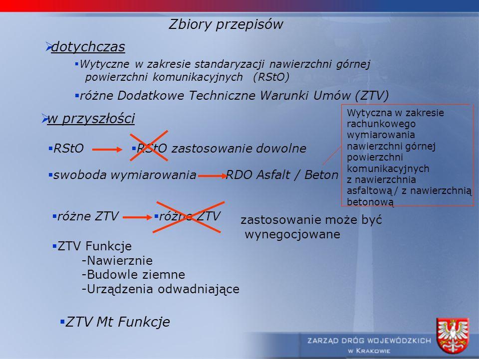 Zbiory przepisów dotychczas w przyszłości ZTV Mt Funkcje