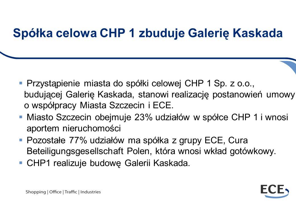 Spółka celowa CHP 1 zbuduje Galerię Kaskada