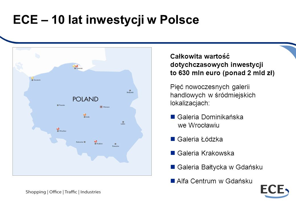 ECE – 10 lat inwestycji w Polsce