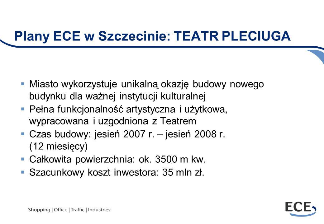 Plany ECE w Szczecinie: TEATR PLECIUGA