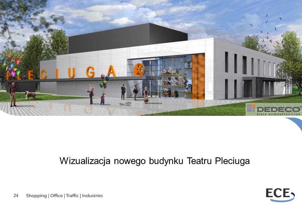 Wizualizacja nowego budynku Teatru Pleciuga