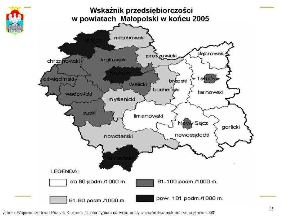 """Źródło: Wojewódzki Urząd Pracy w Krakowie """"Ocena sytuacji na rynku pracy województwa małopolskiego w roku 2006"""