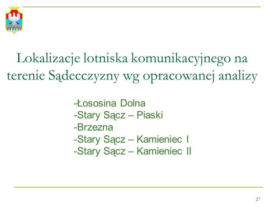 Lokalizacje lotniska komunikacyjnego na terenie Sądecczyzny wg opracowanej analizy