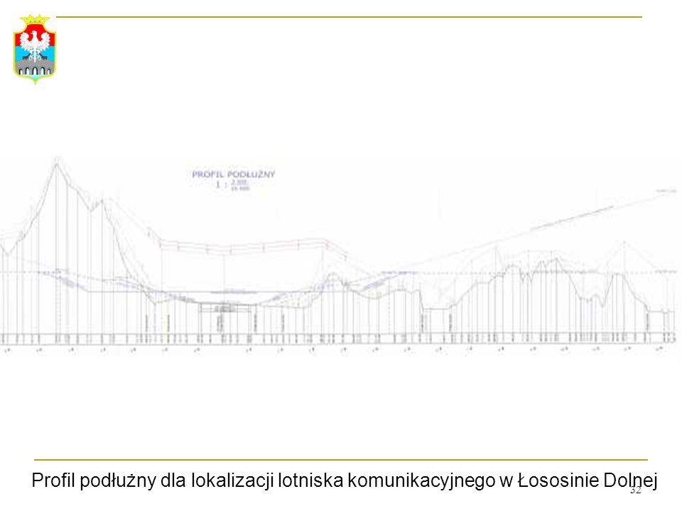 Profil podłużny dla lokalizacji lotniska komunikacyjnego w Łososinie Dolnej
