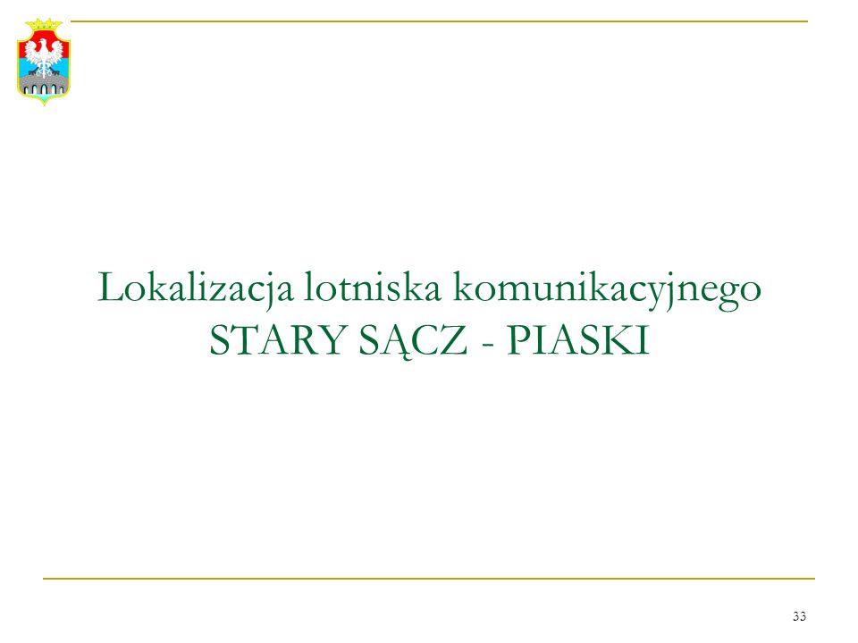 Lokalizacja lotniska komunikacyjnego STARY SĄCZ - PIASKI