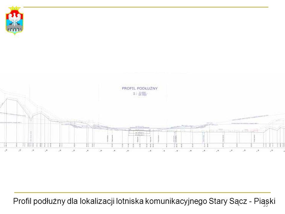 Profil podłużny dla lokalizacji lotniska komunikacyjnego Stary Sącz - Piaski