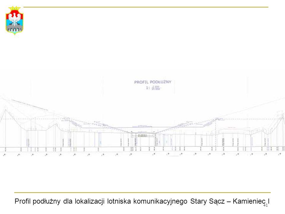 Profil podłużny dla lokalizacji lotniska komunikacyjnego Stary Sącz – Kamieniec I