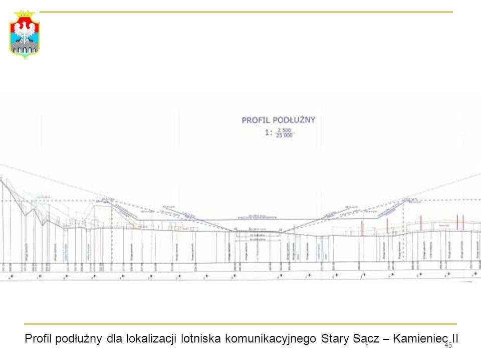Profil podłużny dla lokalizacji lotniska komunikacyjnego Stary Sącz – Kamieniec II