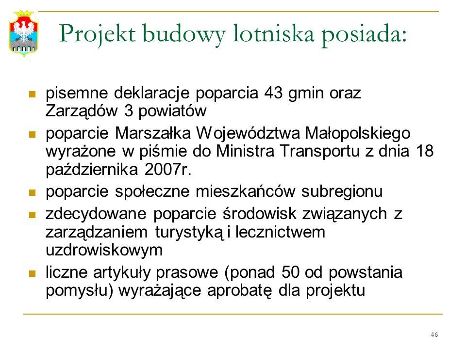 Projekt budowy lotniska posiada: