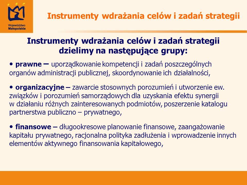 Instrumenty wdrażania celów i zadań strategii