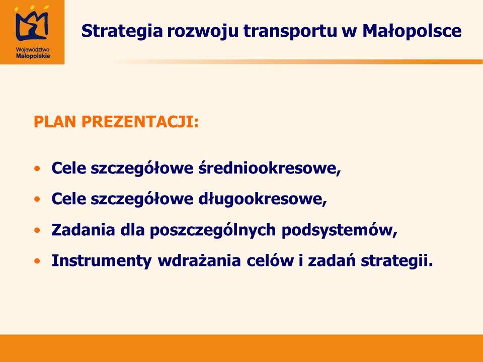 Strategia rozwoju transportu w Małopolsce