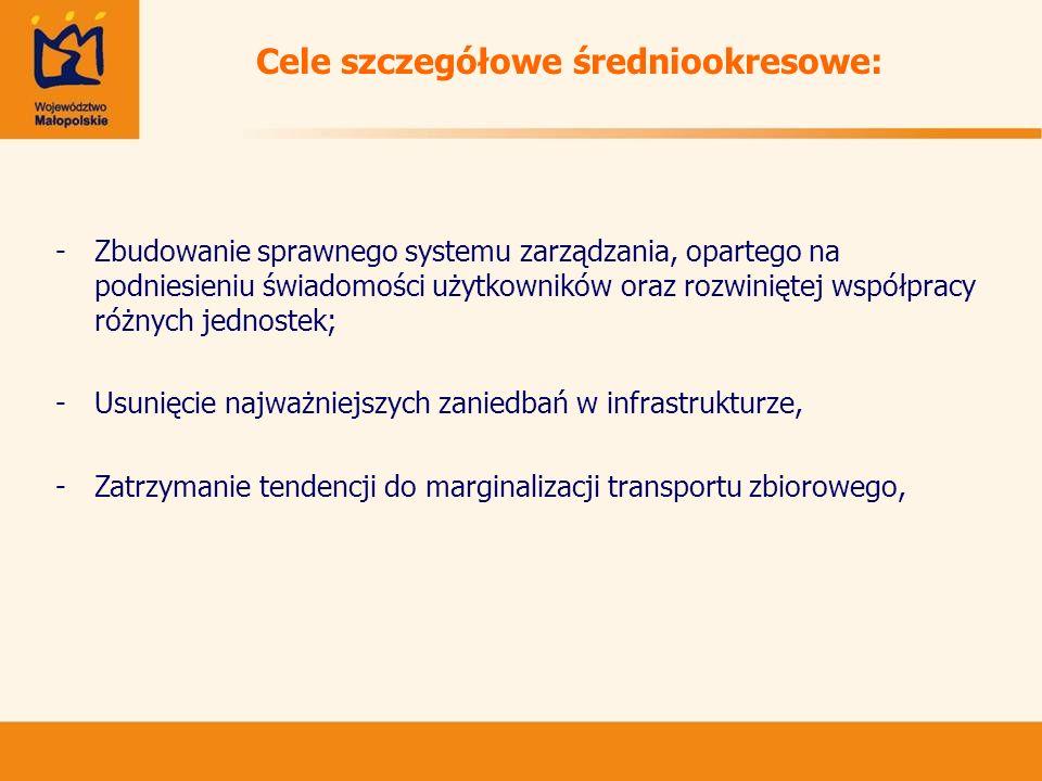 Cele szczegółowe średniookresowe: