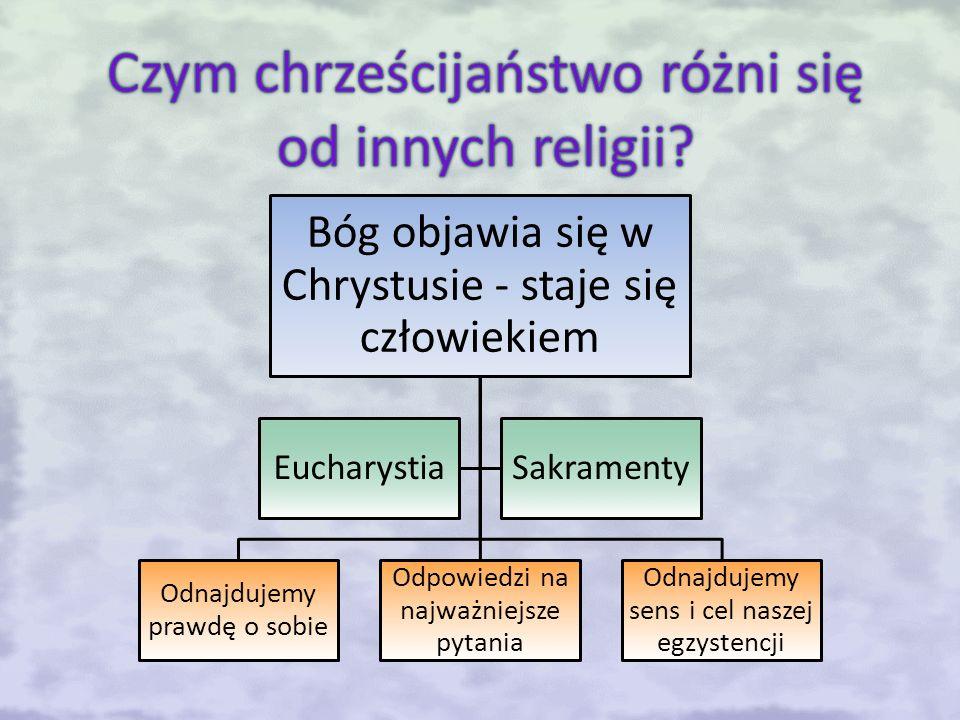 Czym chrześcijaństwo różni się od innych religii