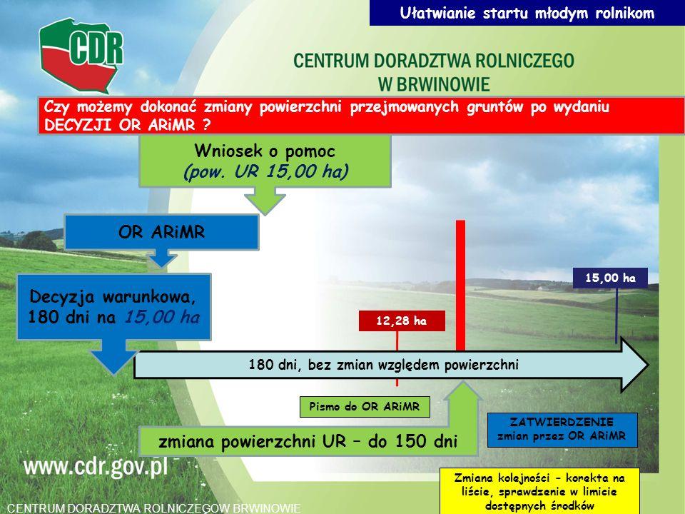 zmiana powierzchni UR – do 150 dni