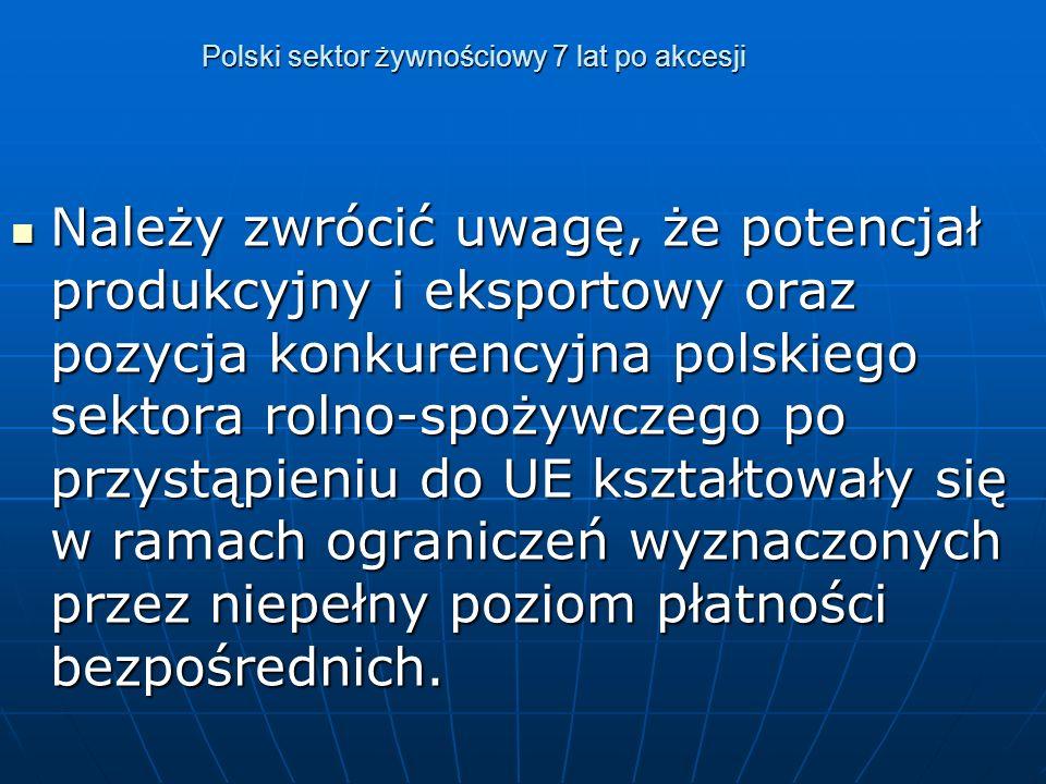 Polski sektor żywnościowy 7 lat po akcesji