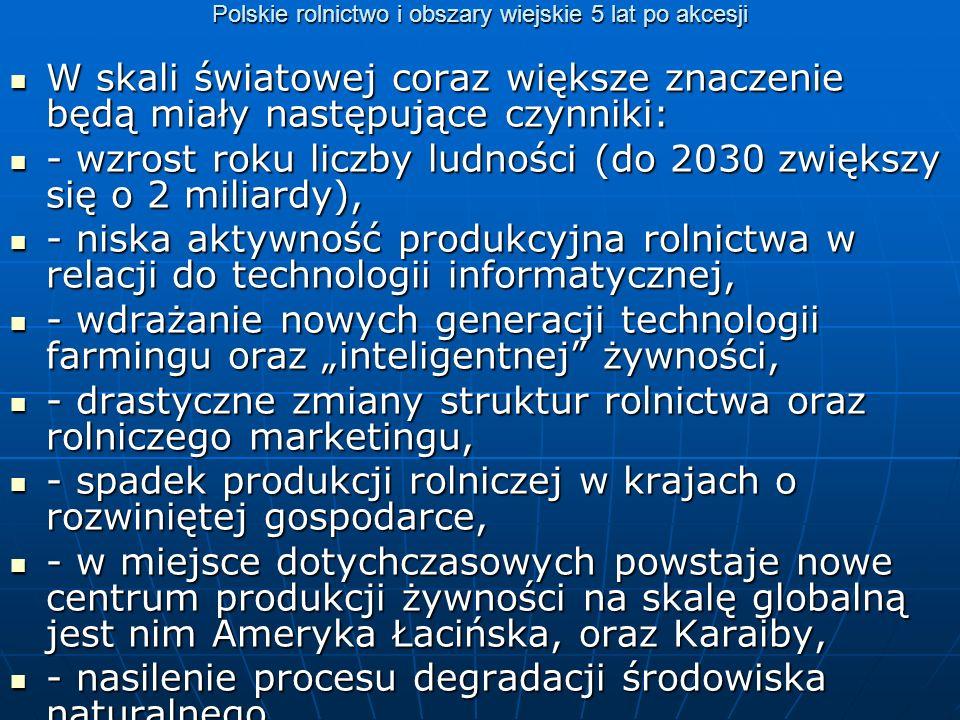 Polskie rolnictwo i obszary wiejskie 5 lat po akcesji