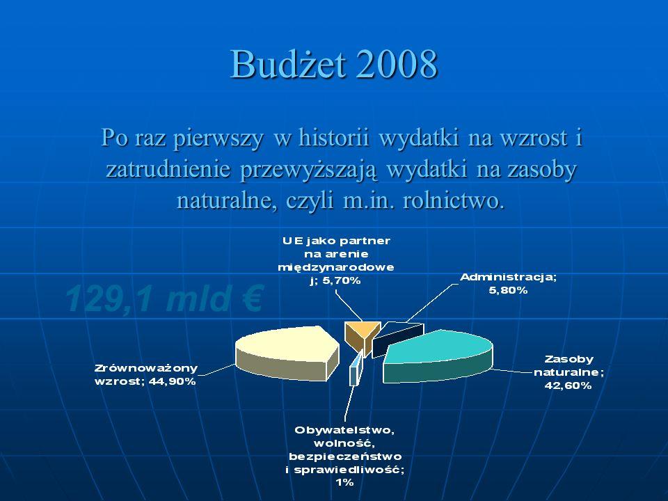 Budżet 2008 Po raz pierwszy w historii wydatki na wzrost i zatrudnienie przewyższają wydatki na zasoby naturalne, czyli m.in. rolnictwo.