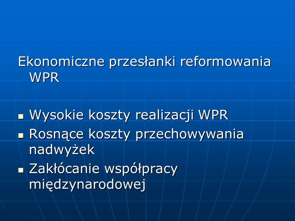 Ekonomiczne przesłanki reformowania WPR