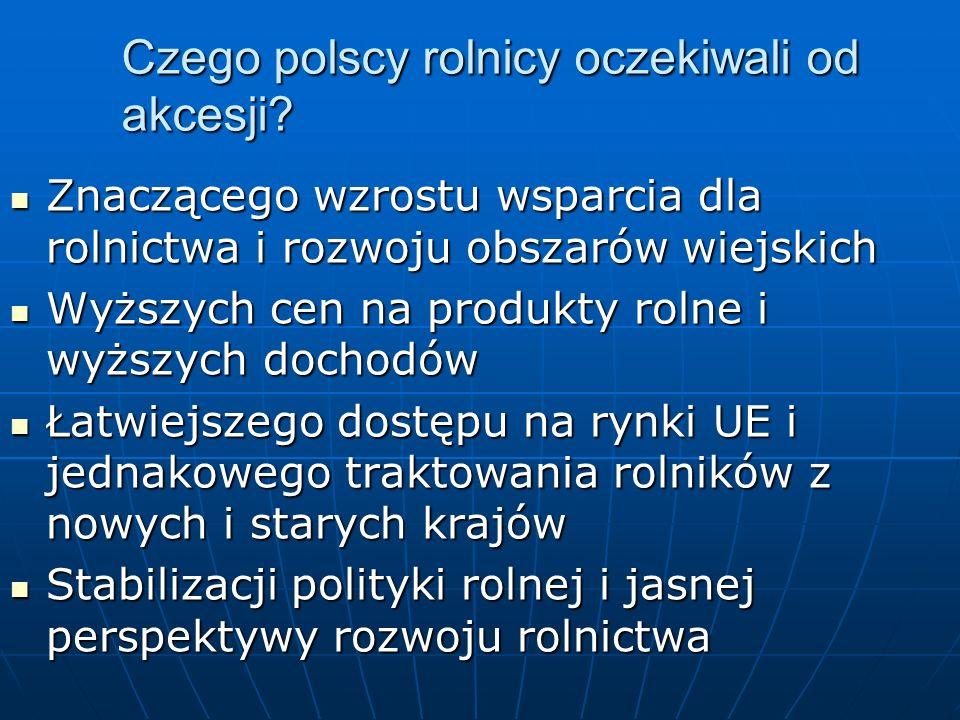 Czego polscy rolnicy oczekiwali od akcesji