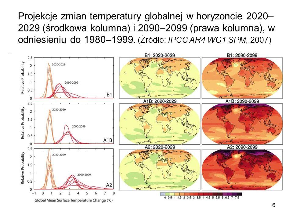 Projekcje zmian temperatury globalnej w horyzoncie 2020–2029 (środkowa kolumna) i 2090–2099 (prawa kolumna), w odniesieniu do 1980–1999.