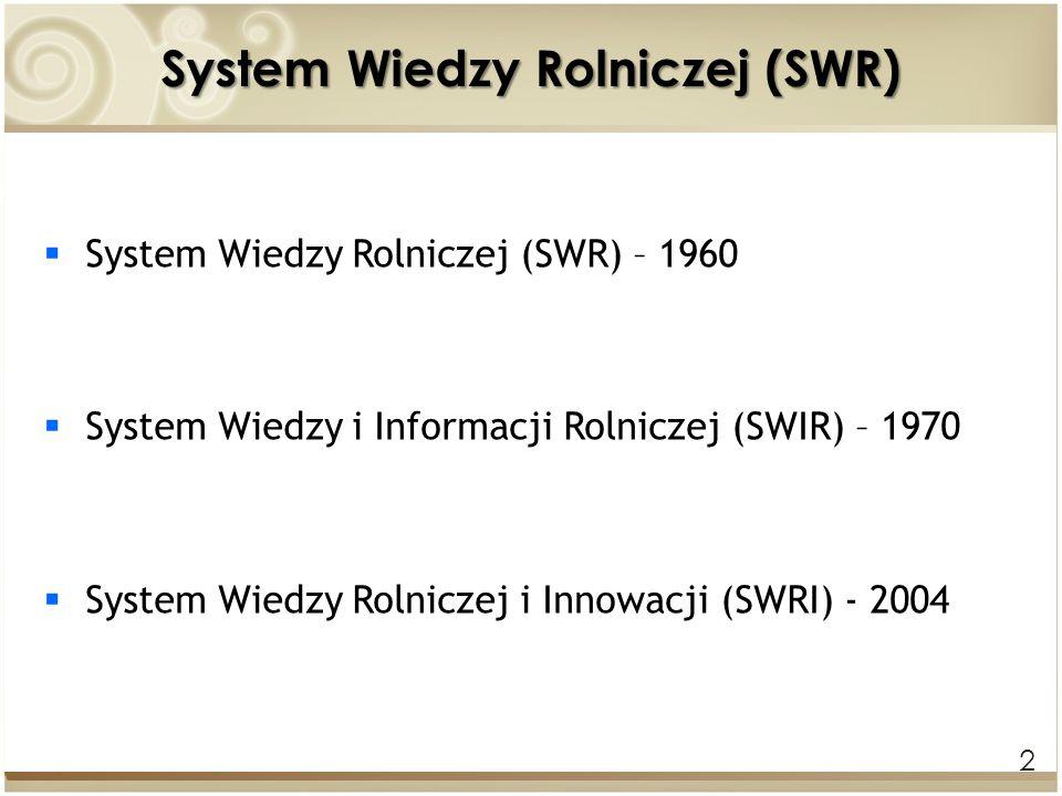 System Wiedzy Rolniczej (SWR)