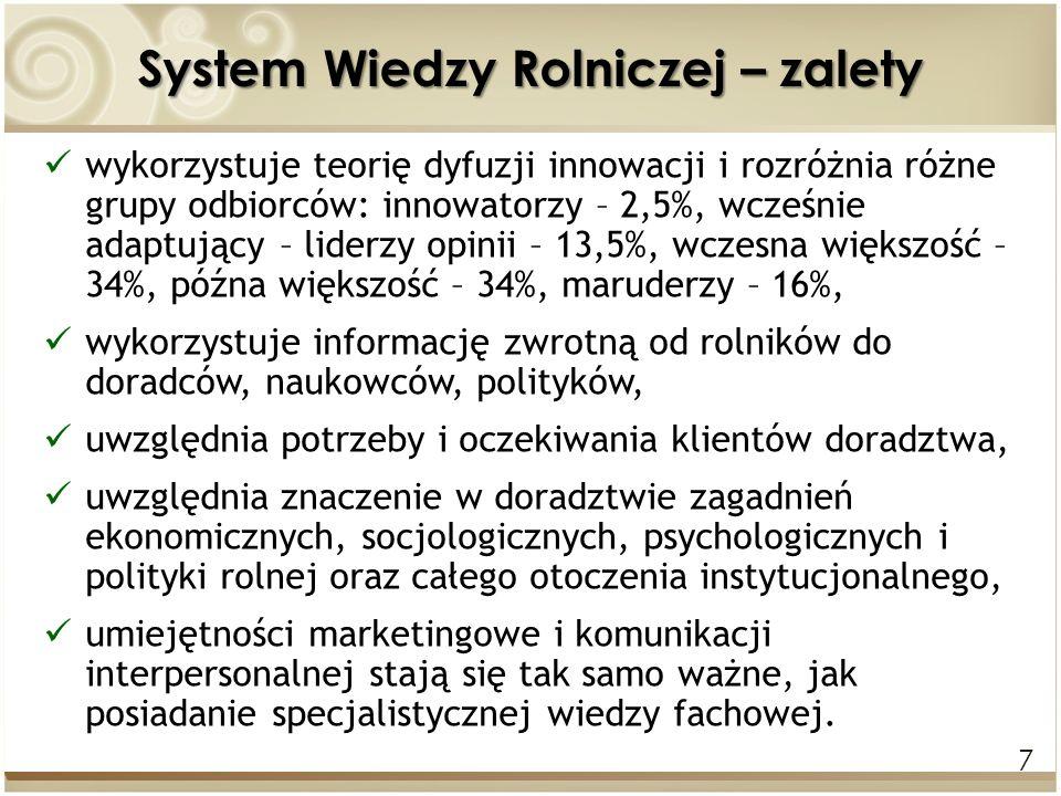 System Wiedzy Rolniczej – zalety