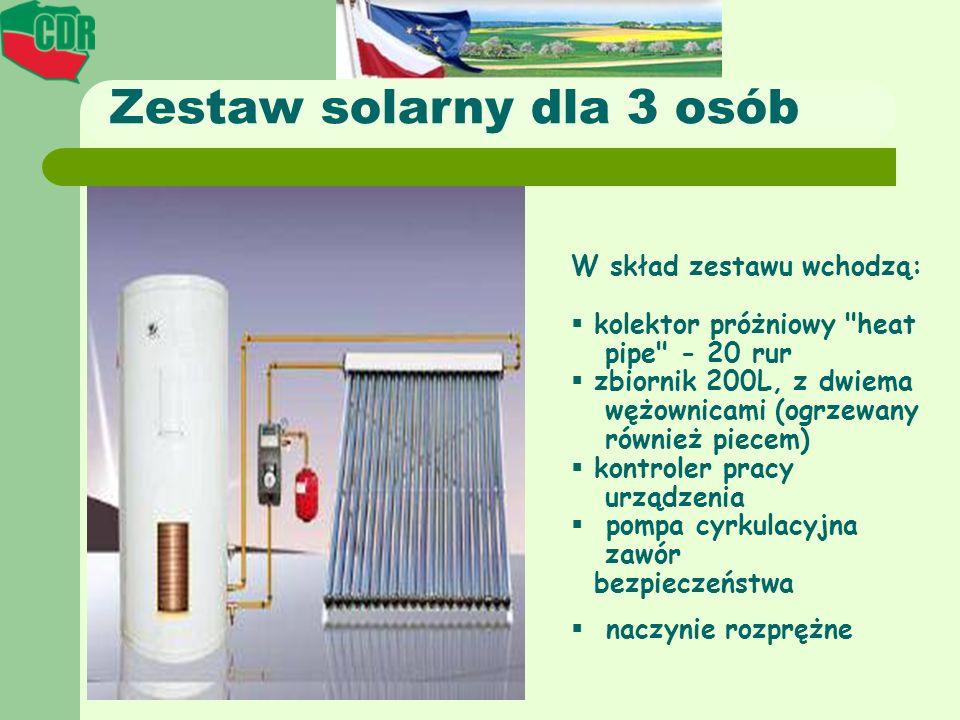 Zestaw solarny dla 3 osób