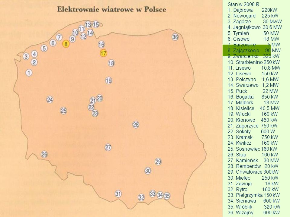 Stan w 2008 R1. Dąbrowa 220kW. 2. Nowogard 225 kW. 3. Zagórze 30 MwW. 4. Jagniątkowo 30,6 MW.