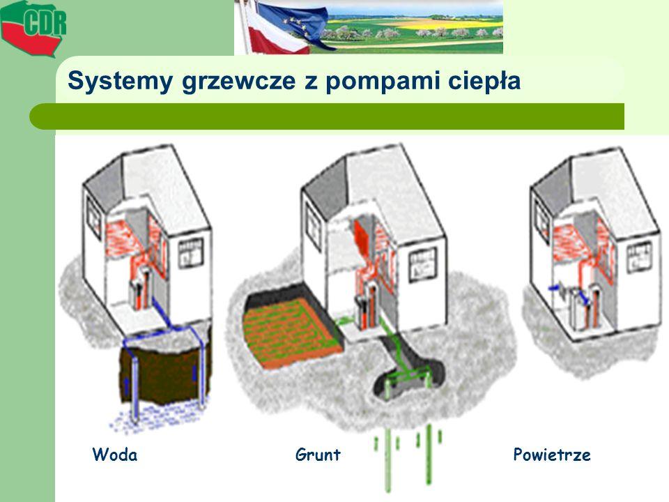 Systemy grzewcze z pompami ciepła