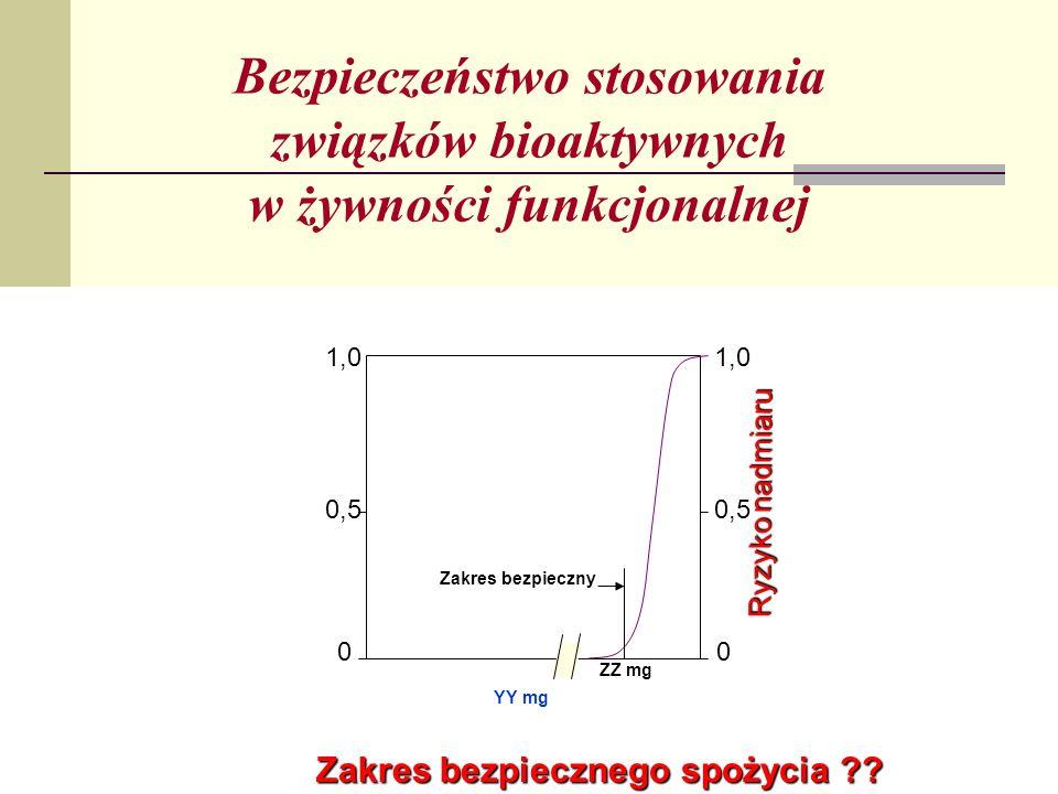 Bezpieczeństwo stosowania związków bioaktywnych