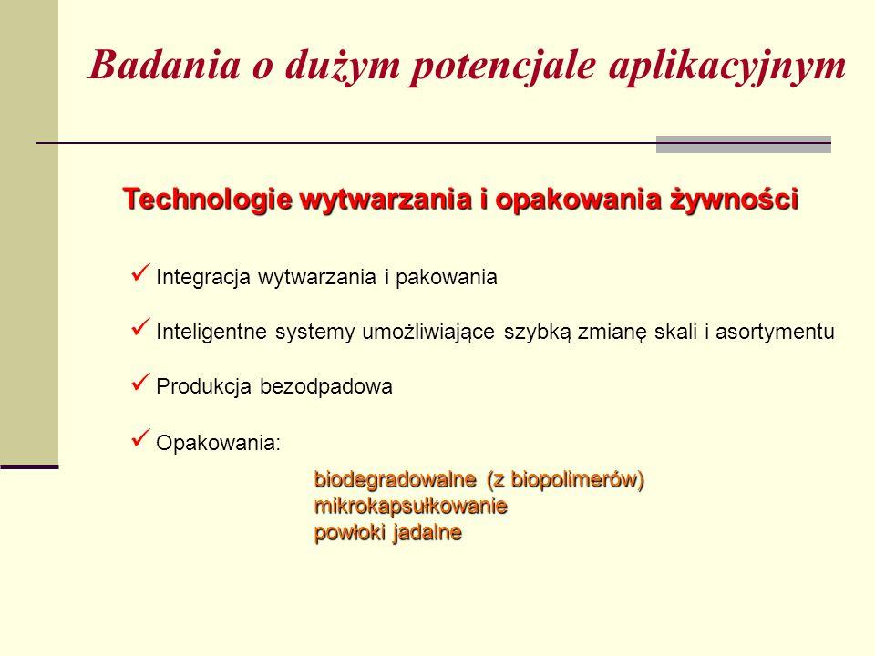 Badania o dużym potencjale aplikacyjnym