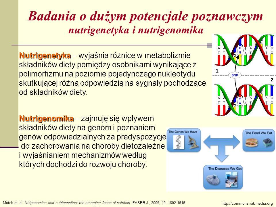 nutrigenetyka i nutrigenomika