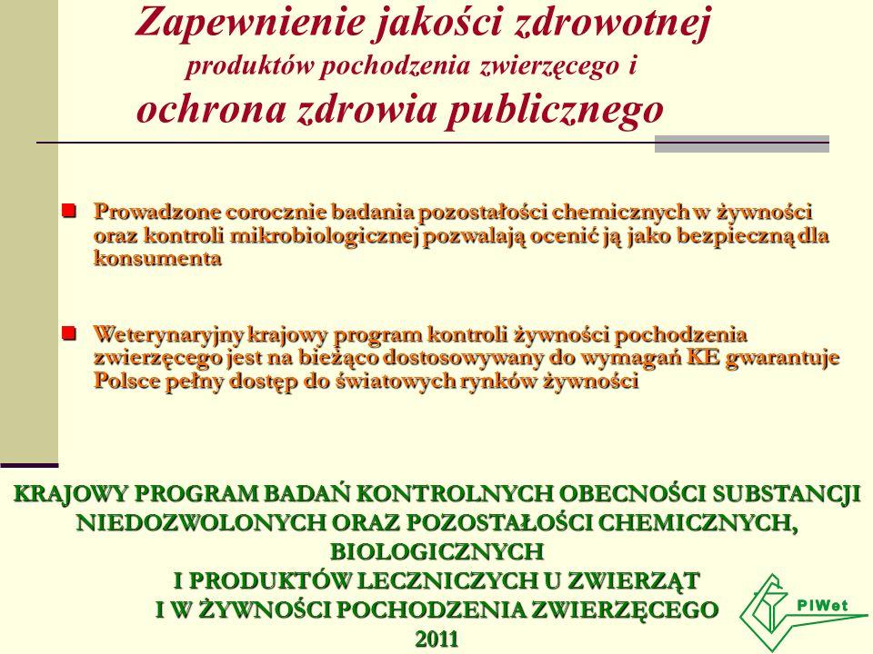 Zapewnienie jakości zdrowotnej ochrona zdrowia publicznego