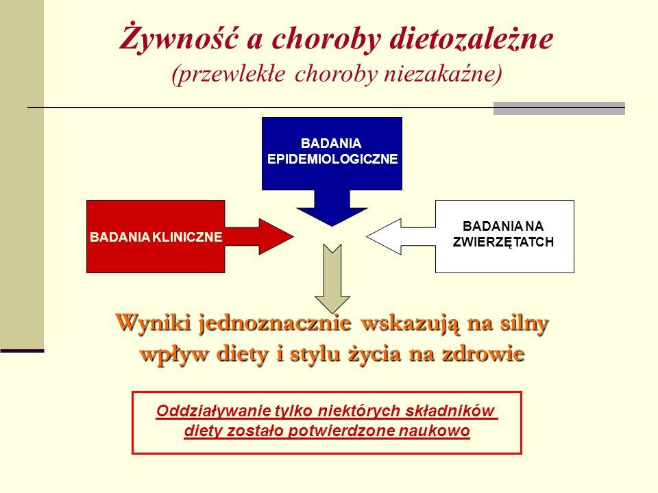 Żywność a choroby dietozależne