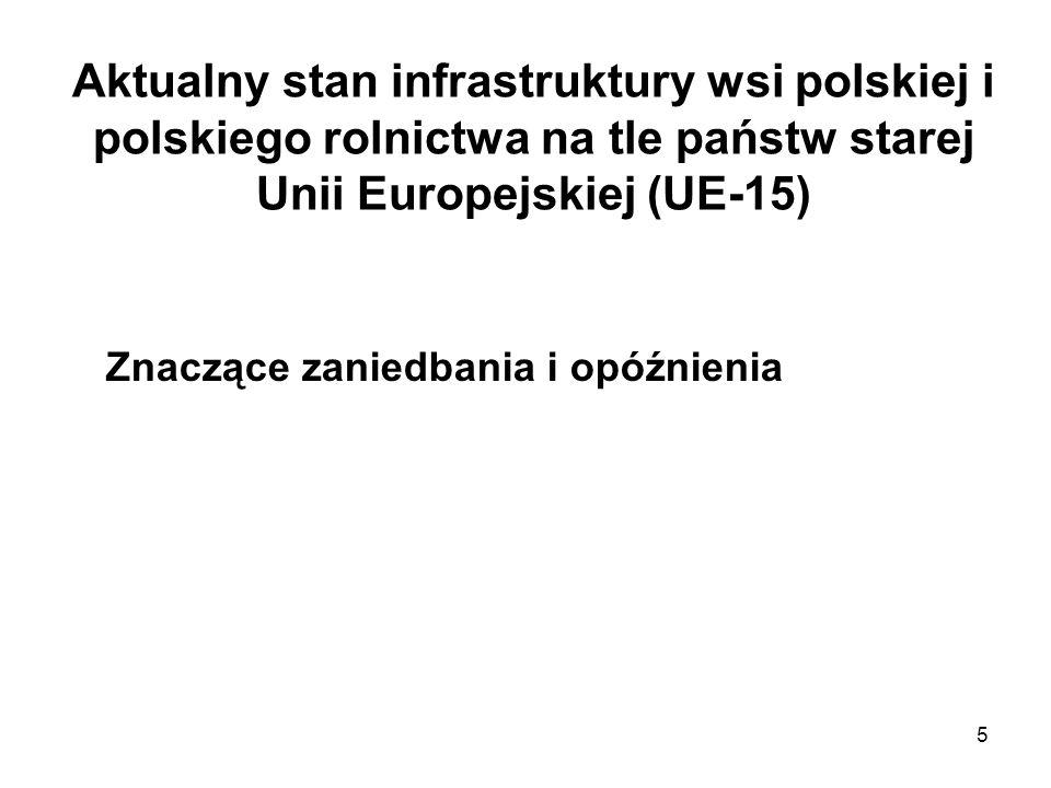 Aktualny stan infrastruktury wsi polskiej i polskiego rolnictwa na tle państw starej Unii Europejskiej (UE-15)