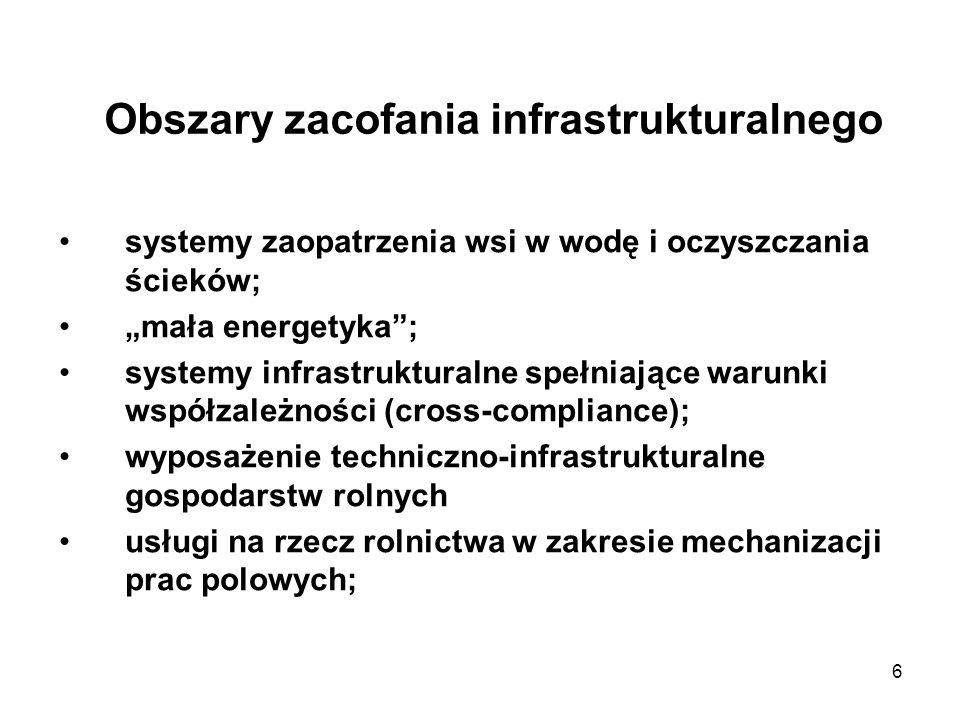 Obszary zacofania infrastrukturalnego