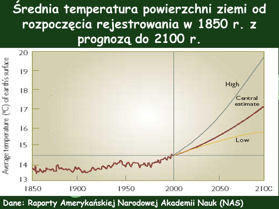 Średnia temperatura powierzchni ziemi od rozpoczęcia rejestrowania w 1850 r. z prognozą do 2100 r.