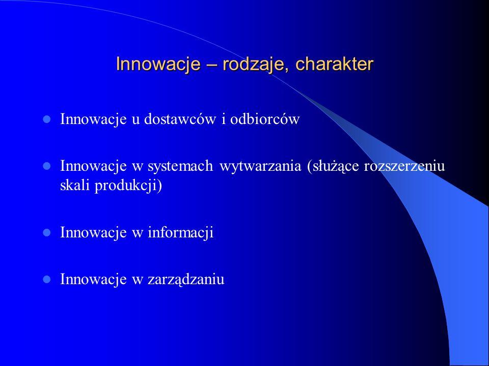 Innowacje – rodzaje, charakter