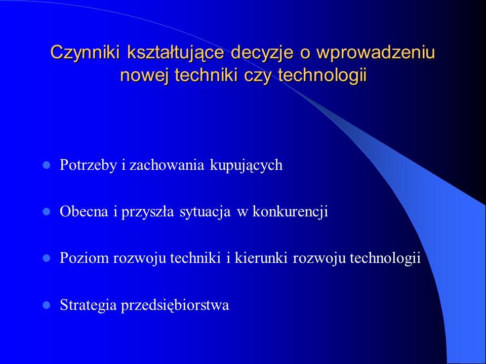 Czynniki kształtujące decyzje o wprowadzeniu nowej techniki czy technologii