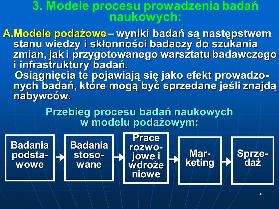 3. Modele procesu prowadzenia badań naukowych: