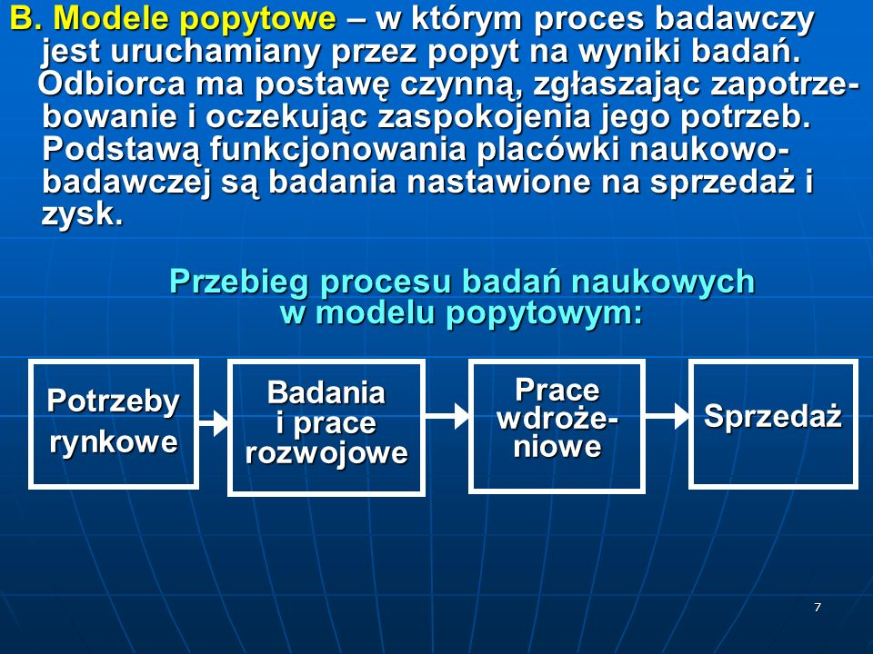 Przebieg procesu badań naukowych w modelu popytowym: