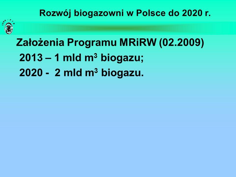 Rozwój biogazowni w Polsce do 2020 r.