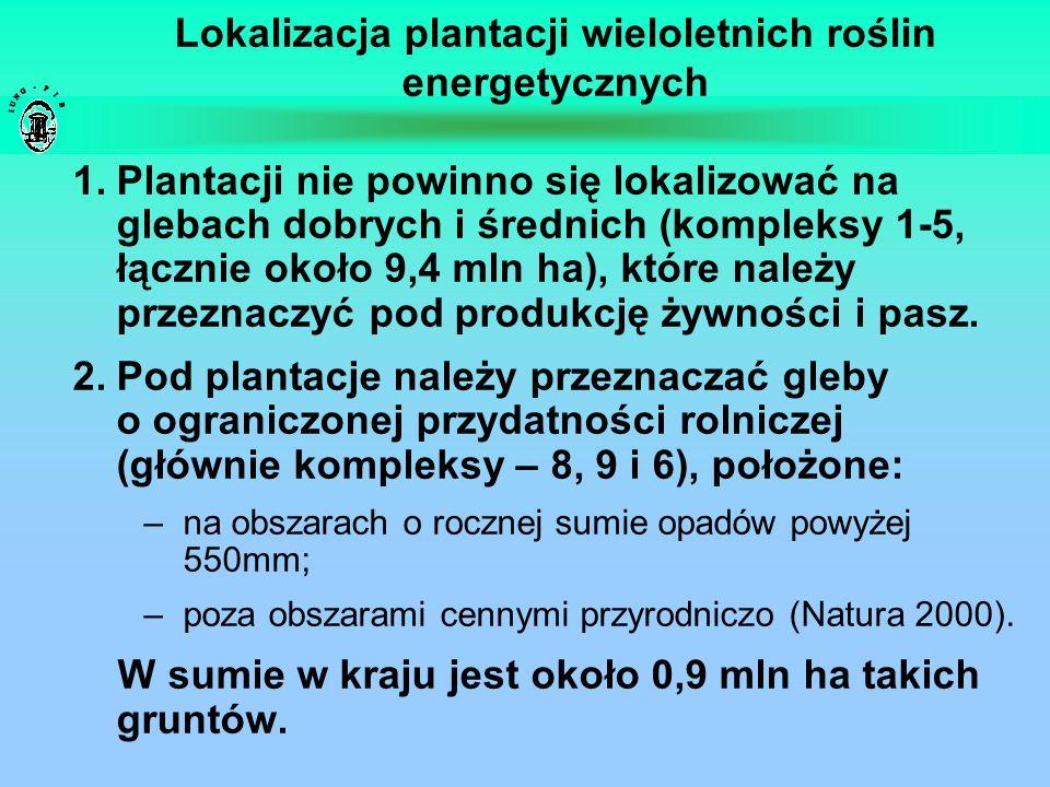 Lokalizacja plantacji wieloletnich roślin energetycznych
