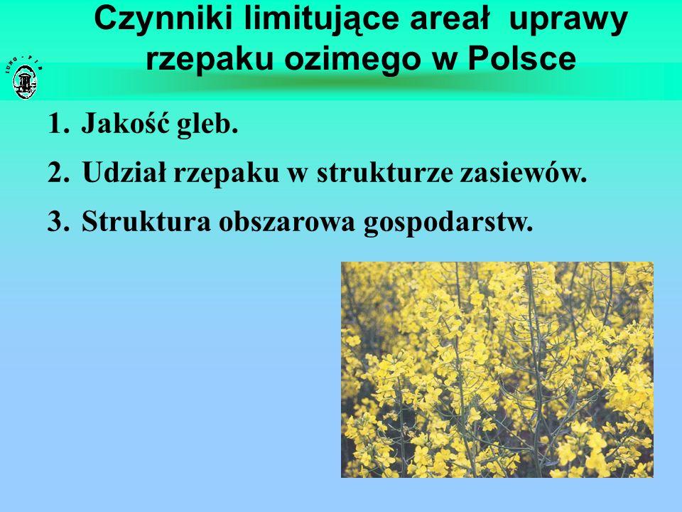 Czynniki limitujące areał uprawy rzepaku ozimego w Polsce