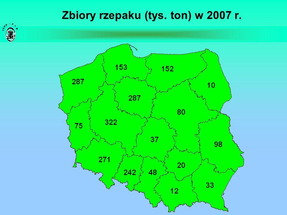 Zbiory rzepaku (tys. ton) w 2007 r.